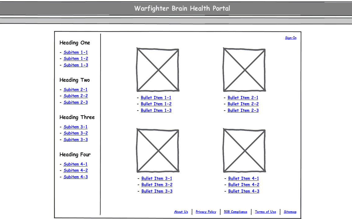 Warfighter Brain Health Portal Mockup